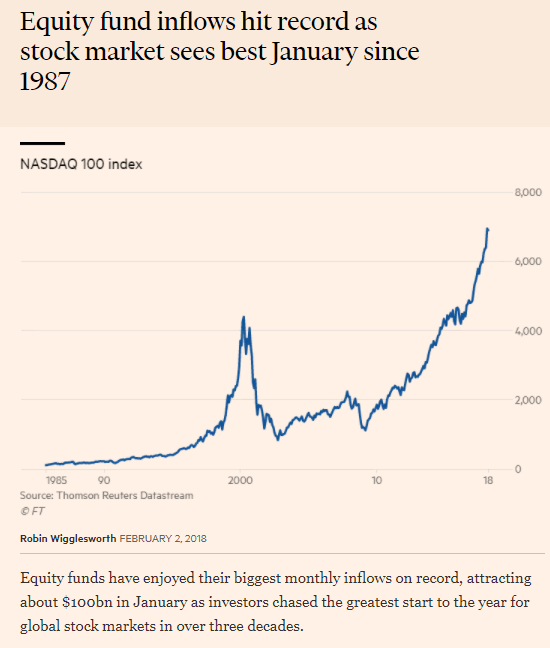 Source: FT